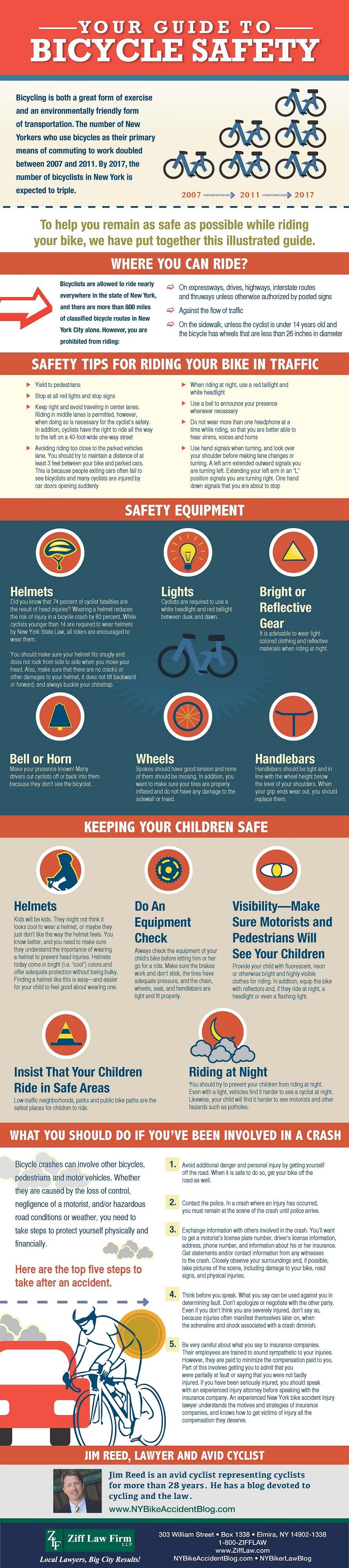 Ziff_Bike_Infographics new